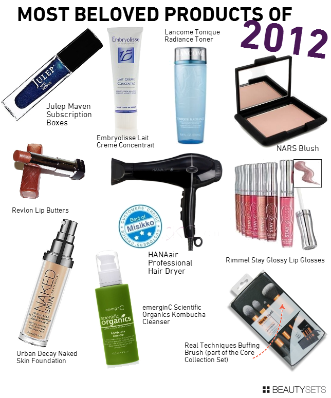 beloved products 2012